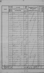 Joseph Axworthy in the 1841 Census